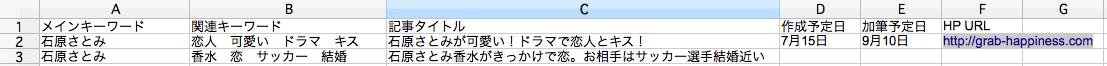 toxtukagata-torenndo-burogu-afirieito-kijiyoteihyou-sample